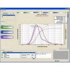 Software GIT LithoMetrix